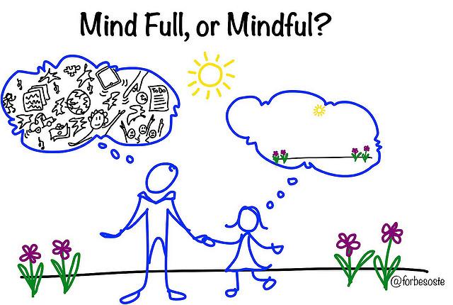 mindfulness españa